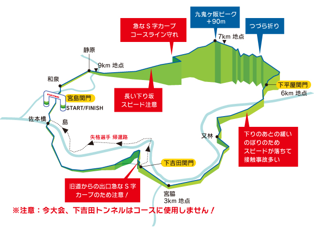 course_map2015_2