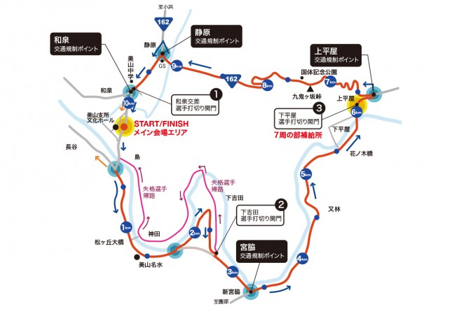course_map2018